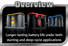OPTIMA BATTERY Overview